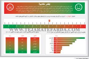 چرا ناشادیم؟ بررسی عوامل موثر بر کاهش شادکامی ایرانیان در گفتوگو با سپیده کاوه